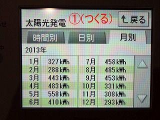 s-①発電2013KIMG0794