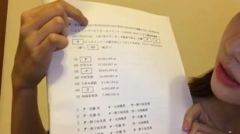 10(2)
