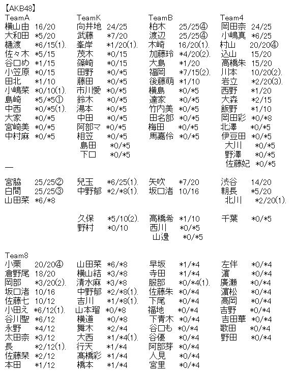 ★めちゃシコだね 地下売上議論20163★ [無断転載禁止]©2ch.netYouTube動画>3本 ->画像>531枚