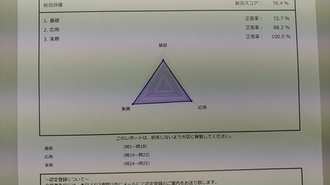 メンタルケアカウンセラー・試験結果