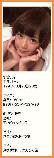 紗倉まな-Profile
