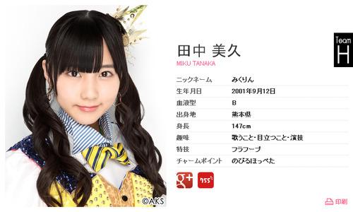 田中美久-Profile