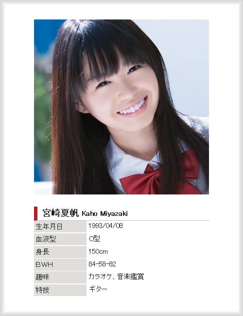 宮崎夏帆-Profile