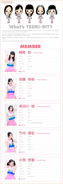つりビット-Profile