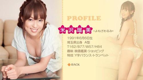 米沢瑠美-城田理加-Profile
