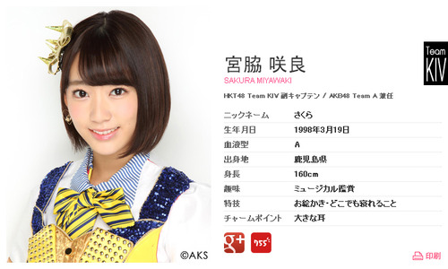 宮脇咲良-Profile