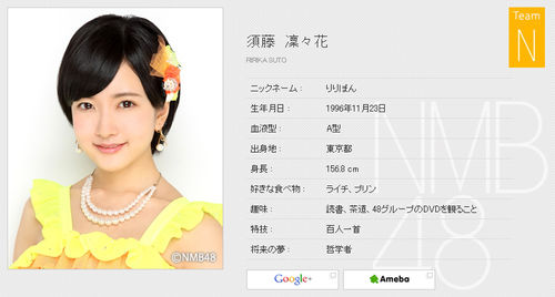 須藤凜々花-Profile