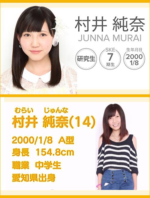 村井純奈-Profile
