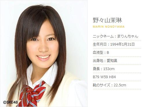 野々山茉琳-Profile