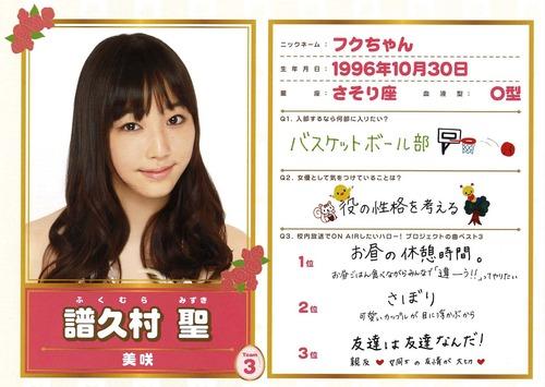 譜久村聖-Profile