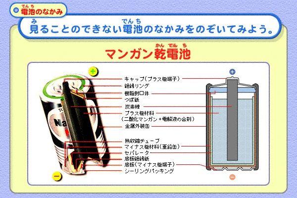 006-マンガン電池