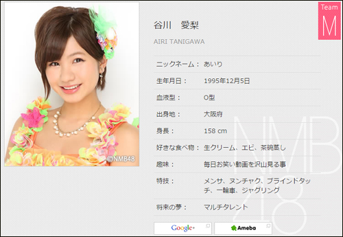谷川愛梨-Profile-01