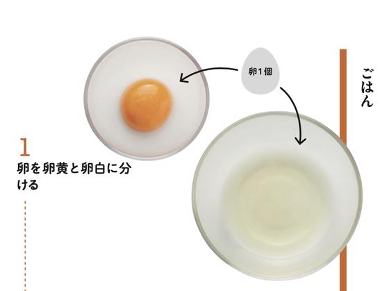 Twitter「最強のたまごかけご飯の作り方教えるで」→46万RT、179万いいねwww