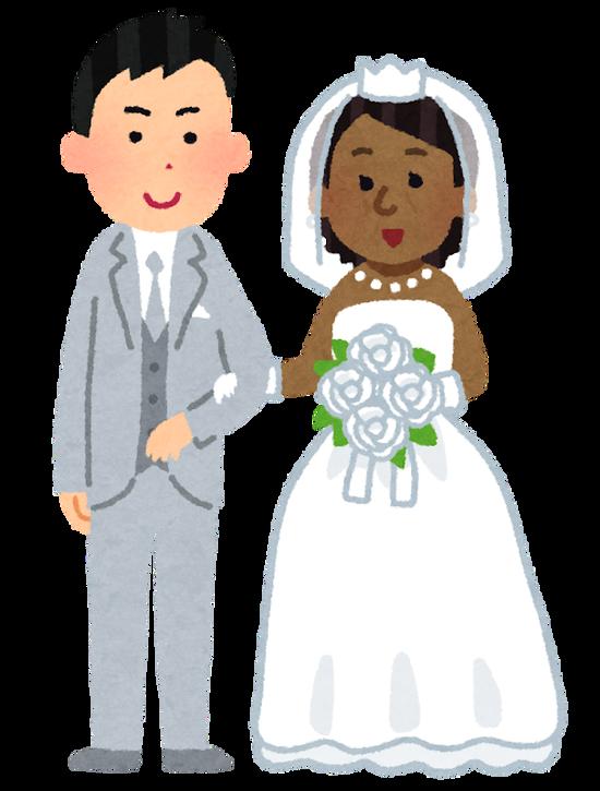 一人っ子の彼女と結婚した結果www