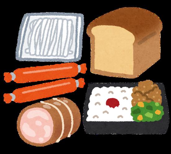 「食品ロスを防ぐために意識している」という人の割合www