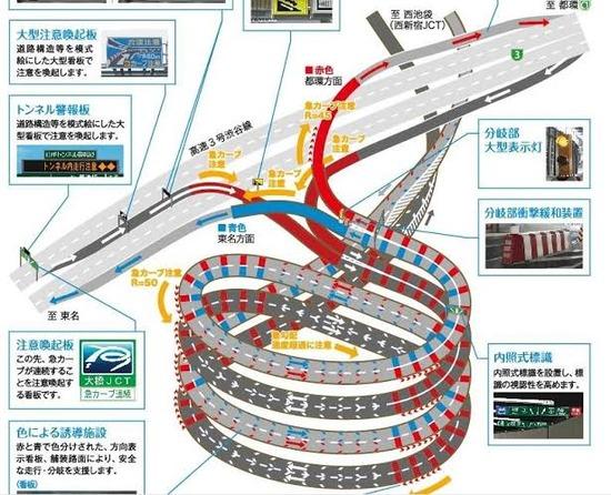【画像】東京さん、ゲェジみたいな道路を作ってしまうwwwwwwww