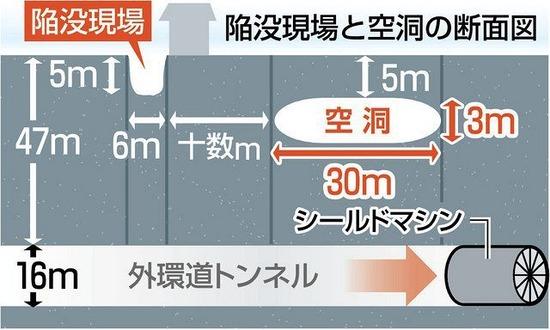 東京の道路陥没、住宅地の地下に「巨大な空洞」が発見されてしまう・・・