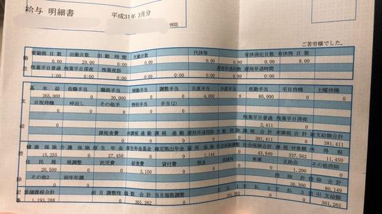 【画像】ナースの給与明細が流出www