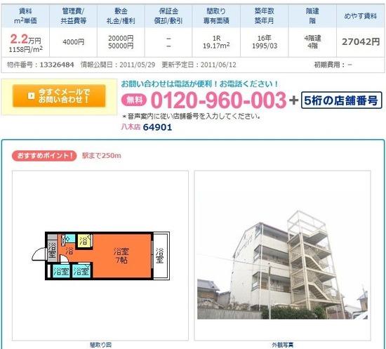 【画像】彡(^)(^)「都内1kが家賃2万円!?メッチャ安いやんけ!」