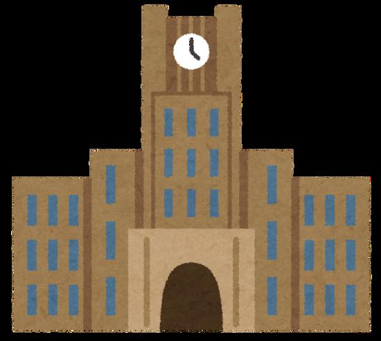 阪大法学部って国内だと東大京大に次いで一橋と同等の3番目の法学部で異論なし?