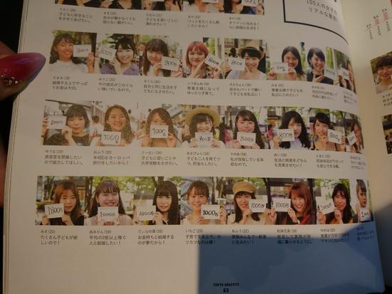 【画像】若い女性が交際相手の男性に望む年収が決まる!年収1000万以上なんて日本ではたった8%しかいないのに・・・