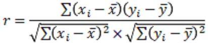 相関係数1
