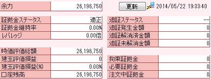 30万円からスタートして3年で資産2000万円達成☆ミ