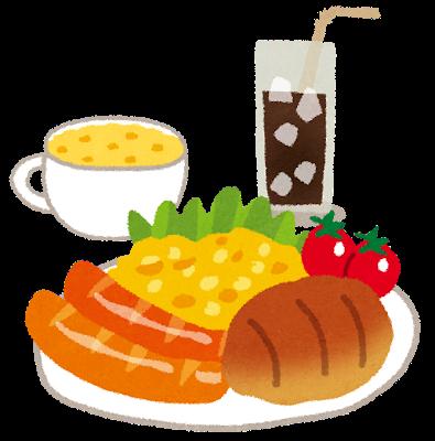 お前らが食べたい理想の朝食ってなんや?