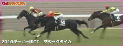 今週の注目馬(4/1-2) 土-阪神1Rニシノキャプテン、日-中山5Rバトルサンバ他