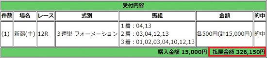 2017/10/29(日)の競馬予想