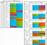 ジャパンダートダービー2017の出走予定馬と血統データ