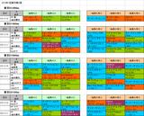 2019年1回東京第3週血統データ
