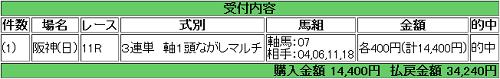 【的中PATで証明!12月荒稼ぎ!】中山・中京・阪神に強い予想!