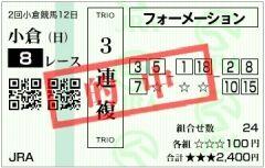 12/15(日)【軸馬予想】だいたい来るよー