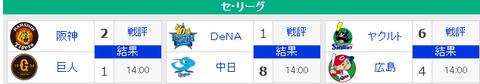 【9/16順位スレ】巨(M4)====-De=-広=//==-神-中========ヤ