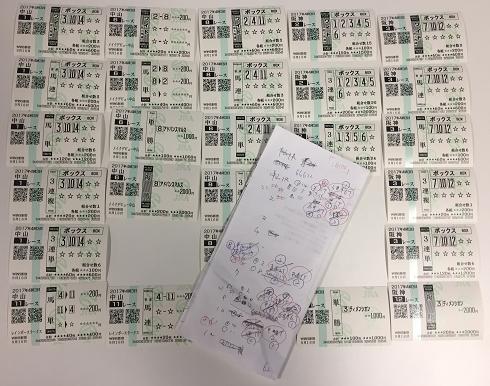 浦安特別など2017/09/18(月)の競馬予想