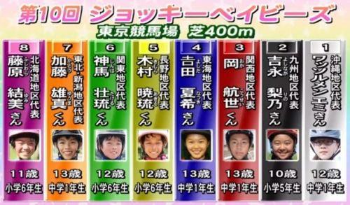 【競馬】第10回ジョッキーベイビーズ 決勝大会【2018年】