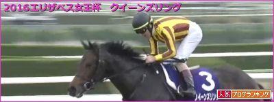 京都芝2200m・外/騎手・種牡馬データ(2017エリザベス女王杯)