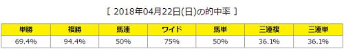 プリンシパルステークス2018予想(東京芝2000m)