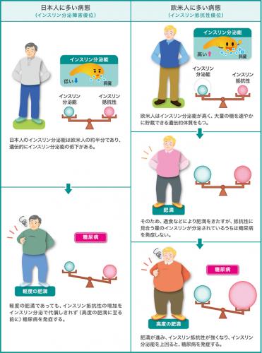 【競馬ネタ】糖尿病について語ろうin競馬板