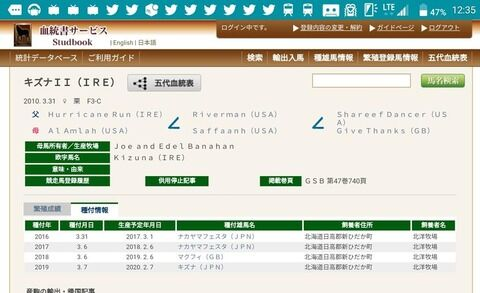 【競馬】父キズナ・母キズナの産駒が来春誕生へ