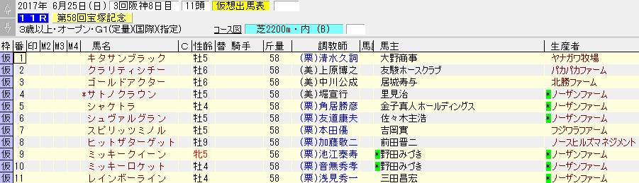 第58回 宝塚記念(2017年6月25日)を勝手に予想してみる