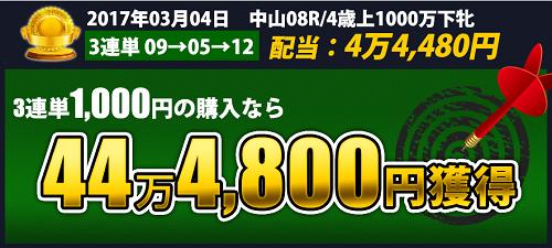 中山牝馬ステークス2017予想(芝1800m)