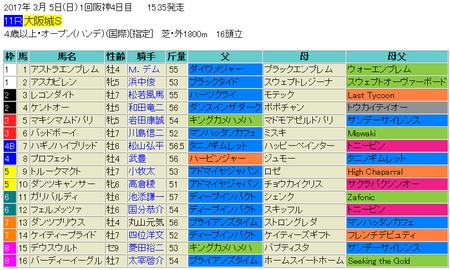 大阪城ステークス2017の予想