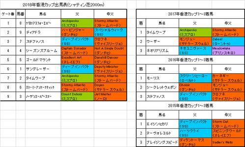 【香港カップ2018】予想!ここは日本馬の勝利に期待