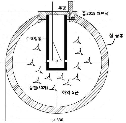 【韓国】 「壬辰倭乱の時、72キロの大型爆弾『震天雷』で倭軍を撃破した」~韓国の教授、研究発表