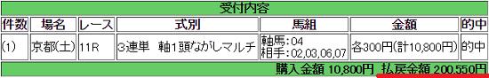 みちのくSなど2017/11/04(土)の競馬予想