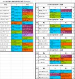 【京都大賞典2017】出走予定馬 スタミナ型血統が重要