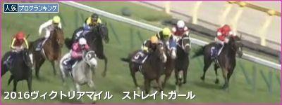 東京芝1600mの傾向と第12回ヴィクトリアマイル登録馬の東京芝実績