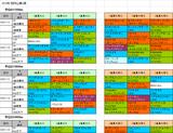 2018年1回中山第2週血統データ